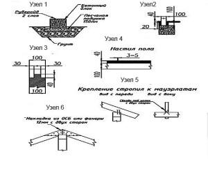 Схема узлов соединения