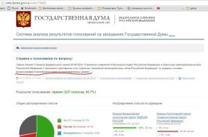 Данные взяты с официального сайта Государственной Думы