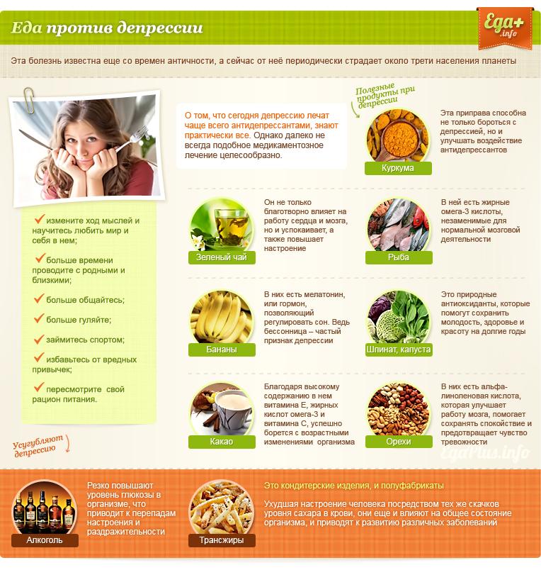 еда при депрессии