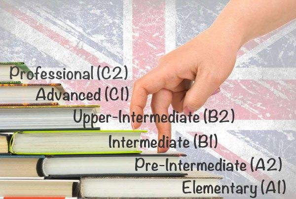 уровни английского языка