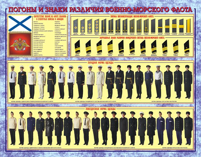 знаки различия и форма ВМФ РФ