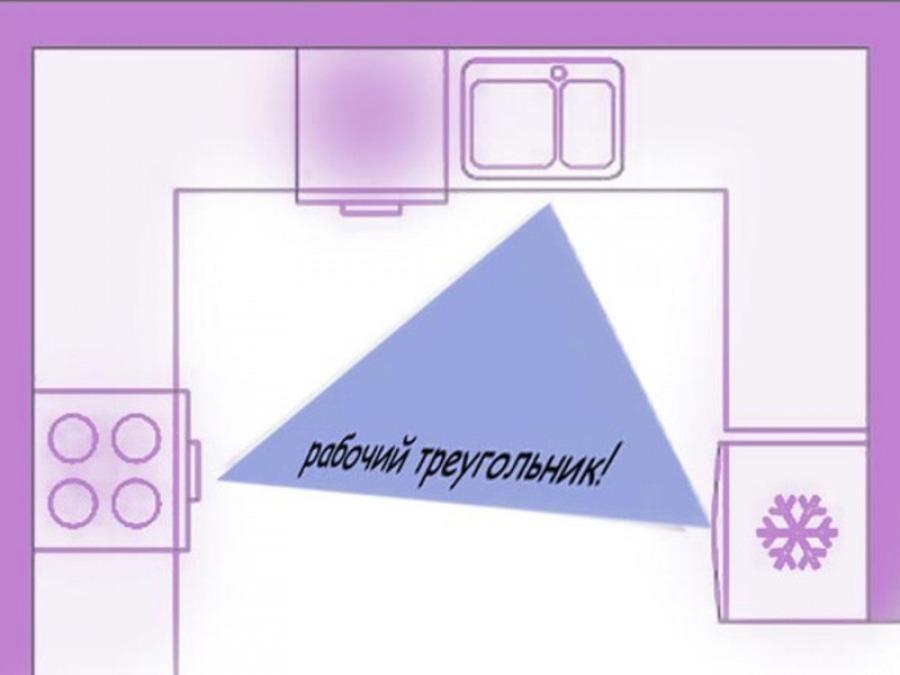Пример планировки рабочей зоны для кухни в небольшой квартире
