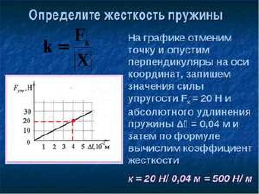 В каких единицах измеряется коэффициент жесткости