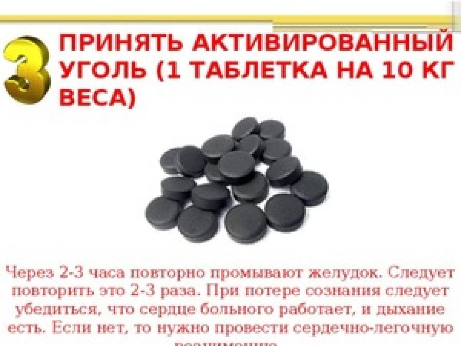 Сколько раз пить активированный уголь при отравлении