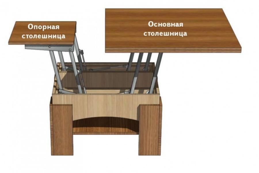 Схемы столов трансформеров