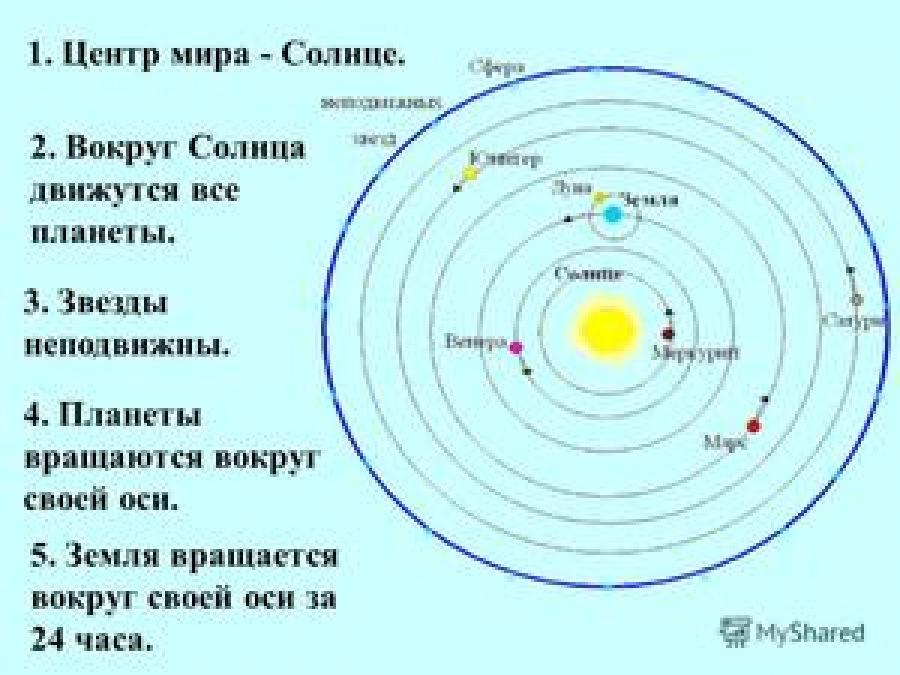 Скорость вращения Земли вокруг Солнца и собственной оси, время полного оборота