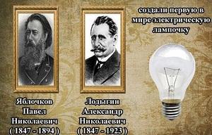 Изобретатель лампочки - кто же из них?