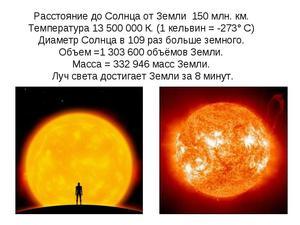 Планеты солнечной системы в сравнении с солнцем