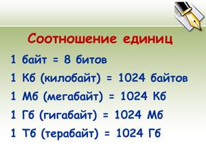 Сколько байт в килобайте или в мегабайте?