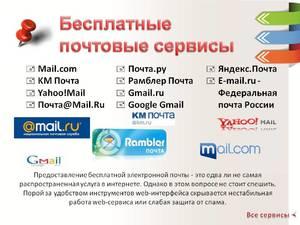 Список почтовых сервисов