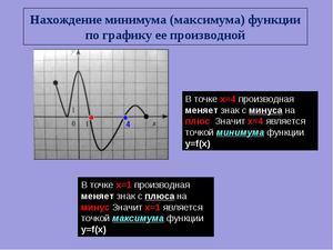 Как найти точку максимума функции?