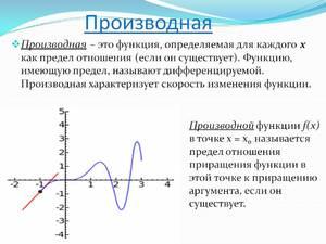 Максимумы и минимумы -точки функций