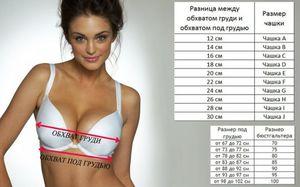 Женская грудь третьего размера