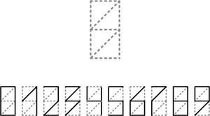 Пример цифр индекса