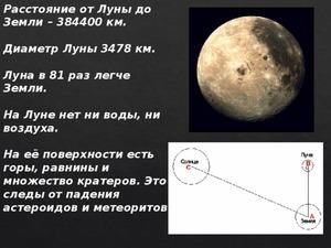 Какой диаметр луны