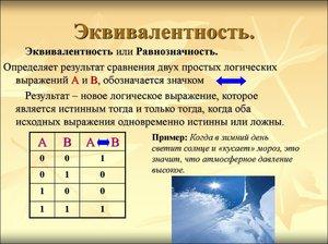Таблица эквивалентности