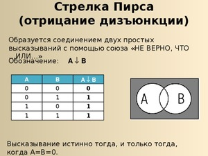 Таблица стрелки Пирса