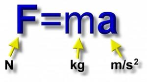 Индекс массы тела - по какой формуле рассчитать