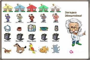 Ка разгодать загадку Эйнштейна