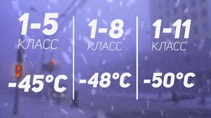Прекращение занятий в школе при холодах