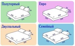 Выбор двуспального одеяла