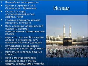 Вера мусульманского населения