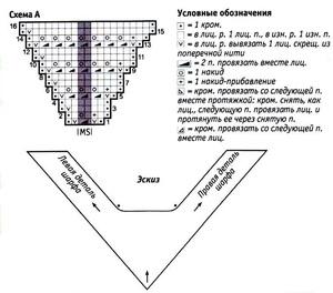 Схема вязания съемного воротника