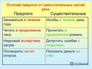 Предложения с предлогом