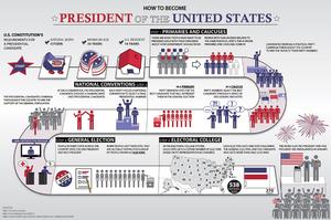 Споры в избирательной системе