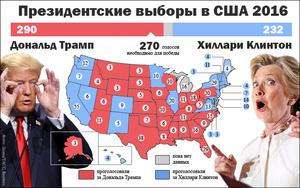 Президентские выборы