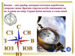 Что означают символы на компасе