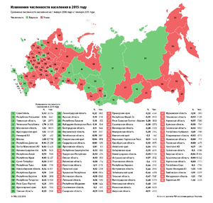 Сколько субъектов в РФ