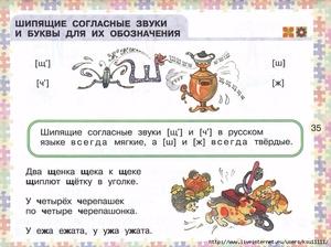 Правописание шипящих букв в русском языке