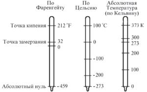 Сравнение  температурных величин