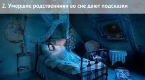 Когда видишь во сне умерших родственников