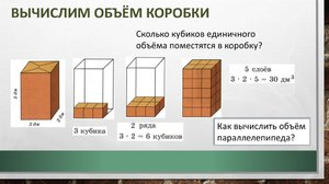 Что такое кубометр