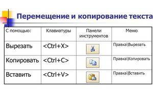 Какими клавишами пользоваться для удобства