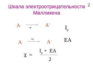 Шкалы электроотрицательности