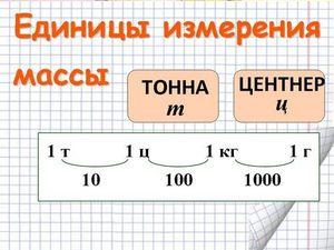 Сколько граммов в килограмме