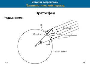 Длина экватора по Эратосфену