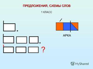 Отображение орфограмм в предложении