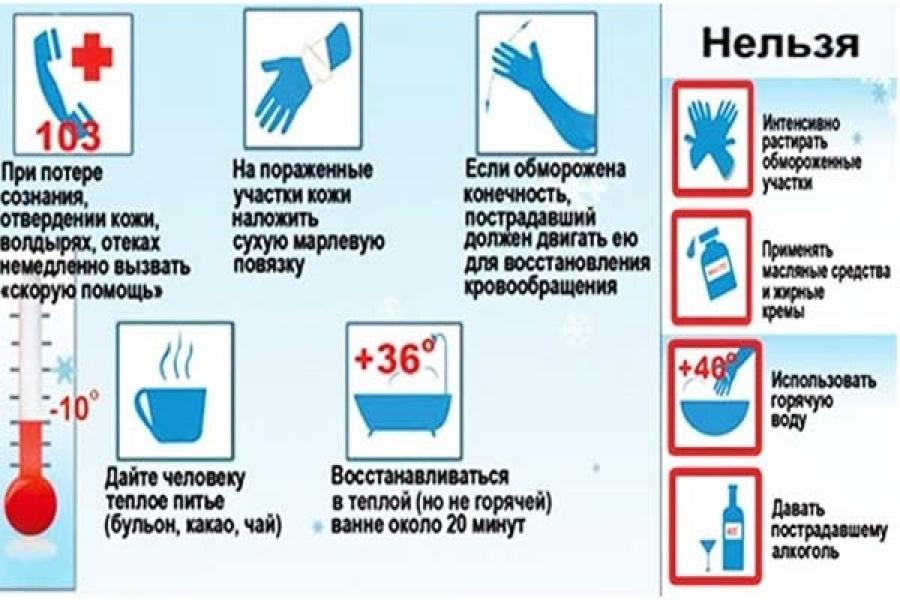 Методы профилактики переохлаждения и обморожения