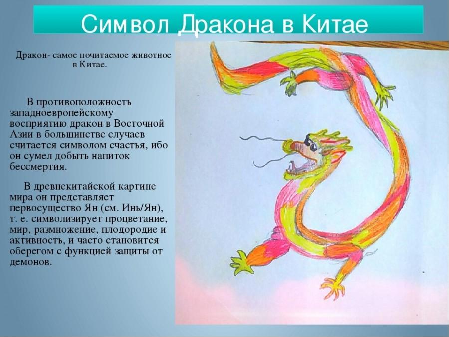 Значение символа Китайского Дракона