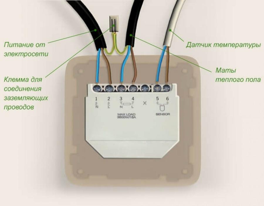 Как уложить электрический теплый пол: установка своими руками